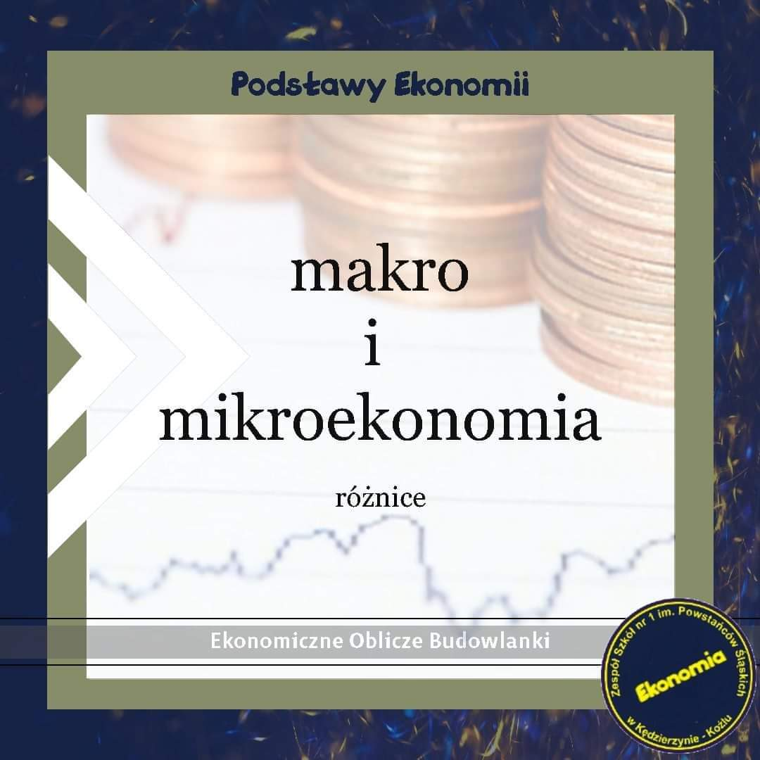 Makro i mikroekonomia